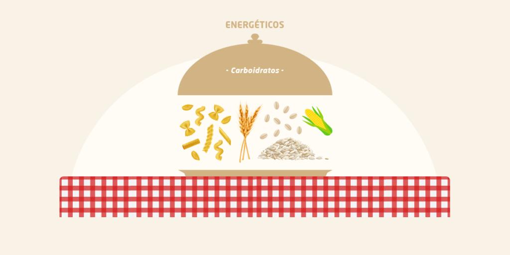 Alimentacao_grupo1 - energeticos carboidratos