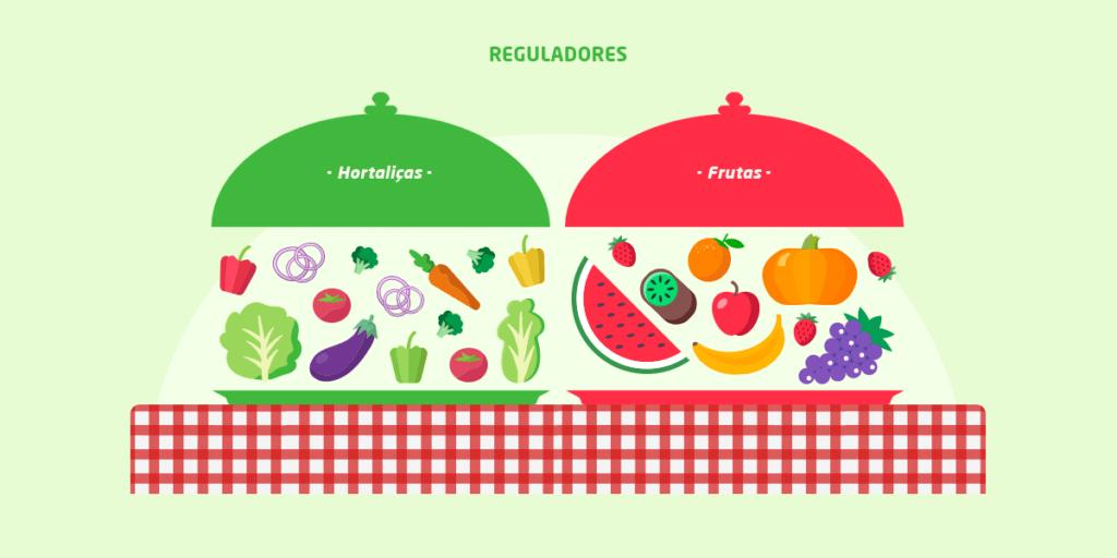 Grupo 2 - Reguladores - hortalicas e frutas